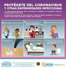 CUIDATE DEL CORONA VIRUS